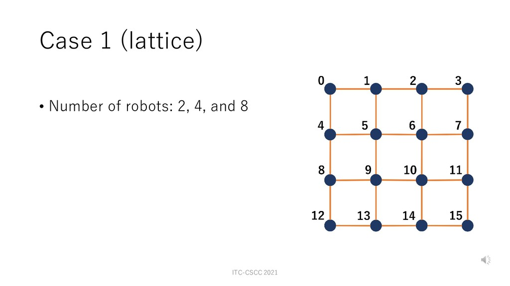 Case 1 (lattice) • Number of robots: 2, 4, and ...
