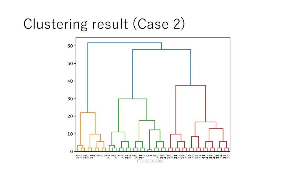 Clustering result (Case 2) ITC-CSCC 2021