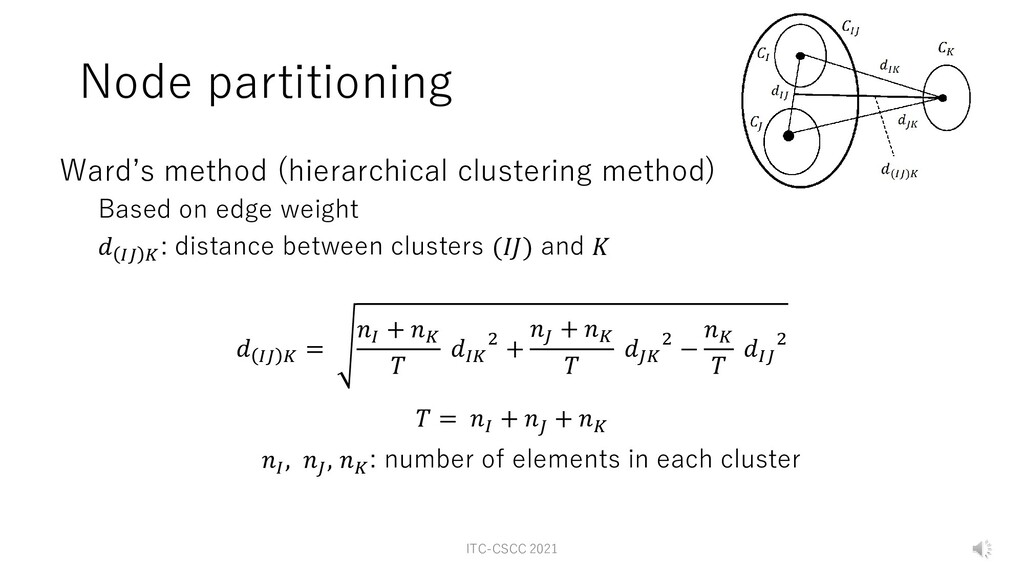 Node partitioning Ward's method (hierarchical c...