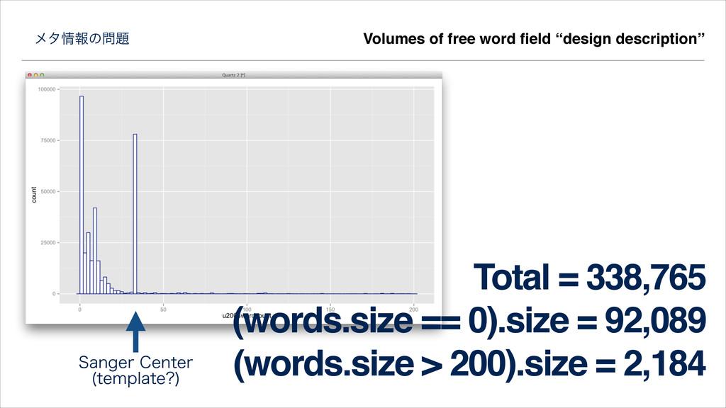 ϝλใͷ Total = 338,765! (words.size == 0).size...