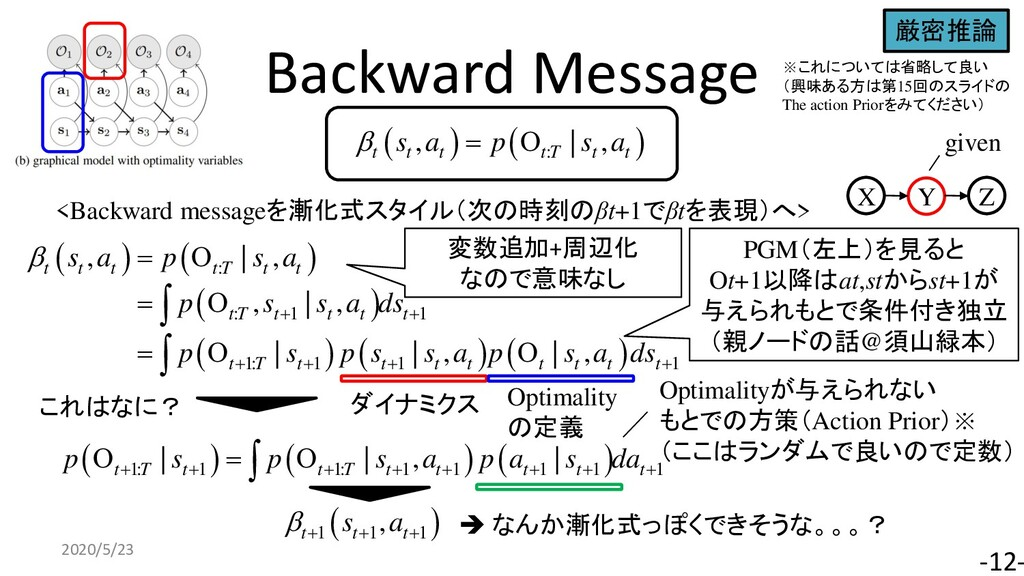 Backward Message 2020/5/23 -12- ( ) ( ) : , | ,...