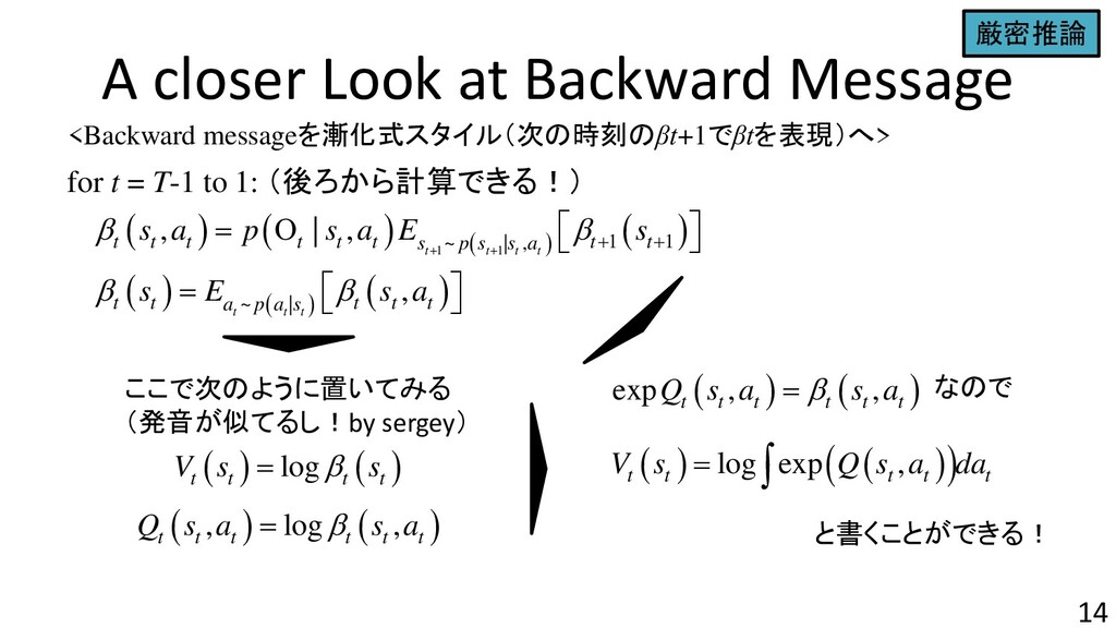 A closer Look at Backward Message 14 ( ) ( ) ( ...