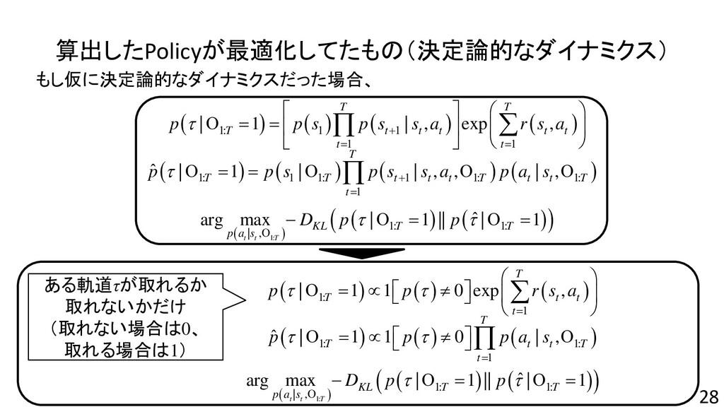 算出したPolicyが最適化してたもの(決定論的なダイナミクス) 28 もし仮に決定論的なダイ...