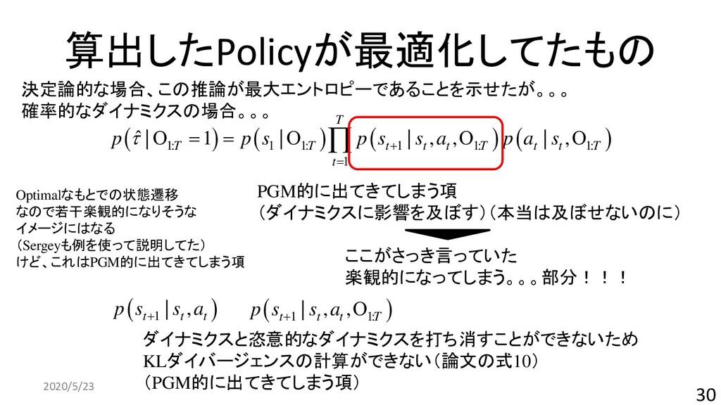 算出したPolicyが最適化してたもの 2020/5/23 30 ( ) ( ) ( ) ( ...
