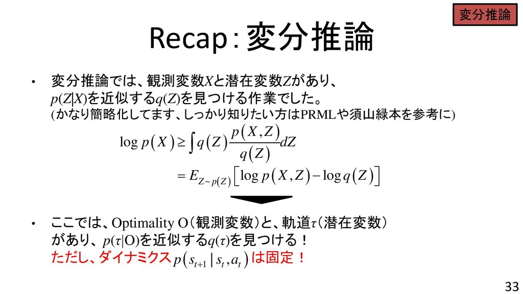 Recap:変分推論 • 変分推論では、観測変数Xと潜在変数Zがあり、 p(Z X)を近似する...