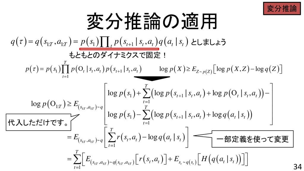 変分推論の適用 34 ( ) ( ) ( ) ( ) ( ) 1: 1: 1 1 ,   , ...