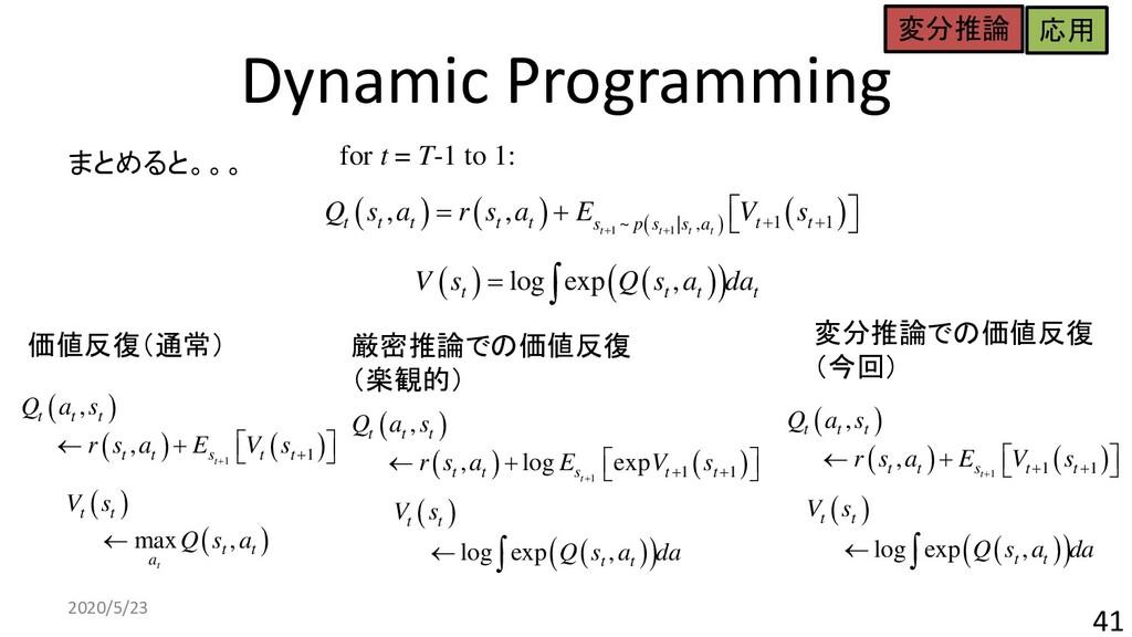 Dynamic Programming 2020/5/23 41 まとめると。。。 for t...