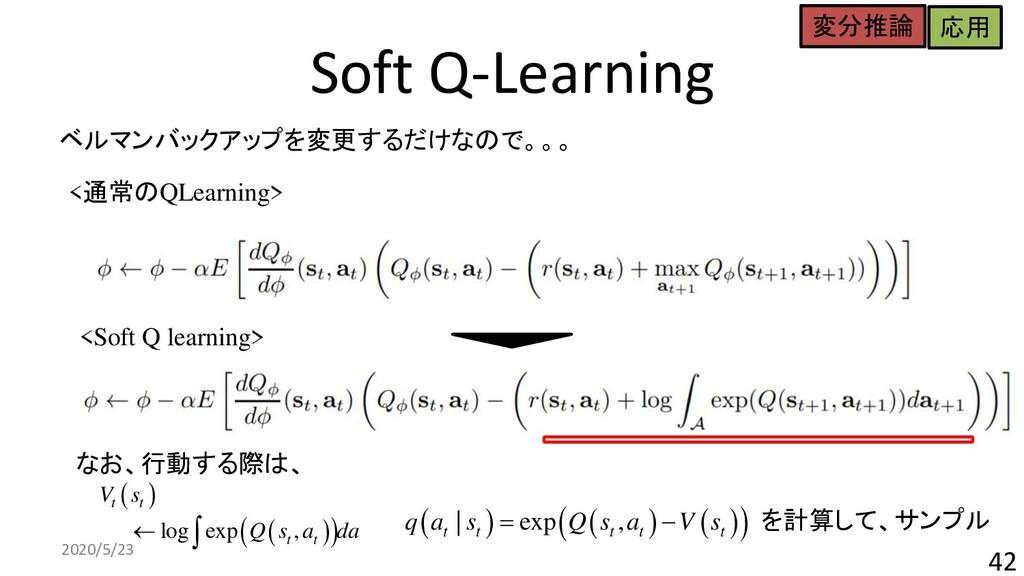 Soft Q-Learning 2020/5/23 42 ベルマンバックアップを変更するだけな...