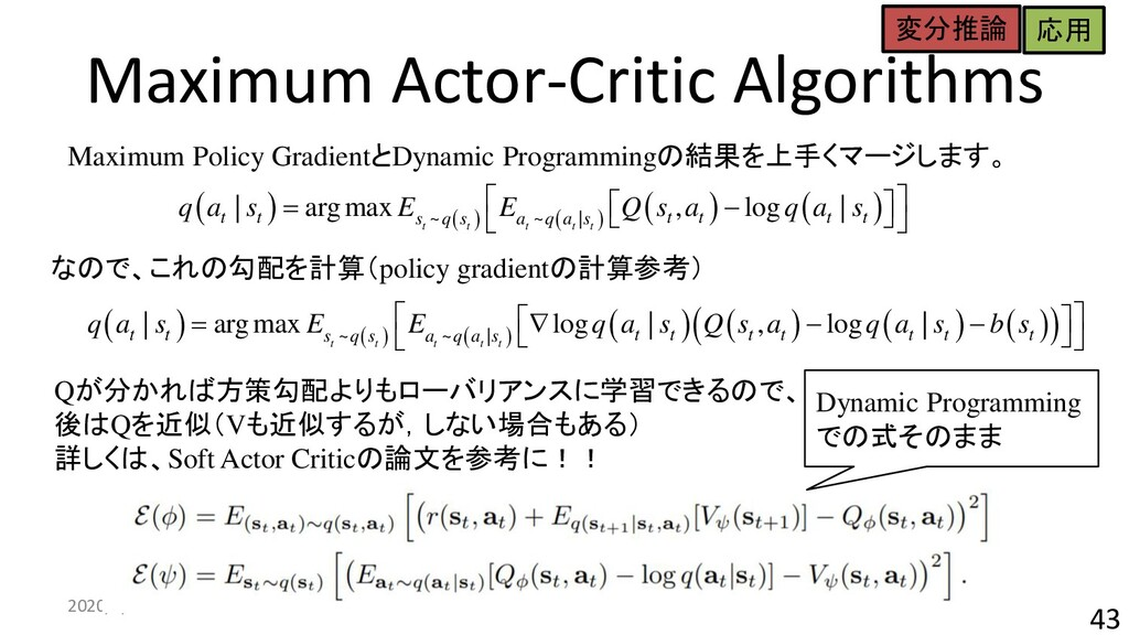 Maximum Actor-Critic Algorithms 2020/5/23 43 Ma...