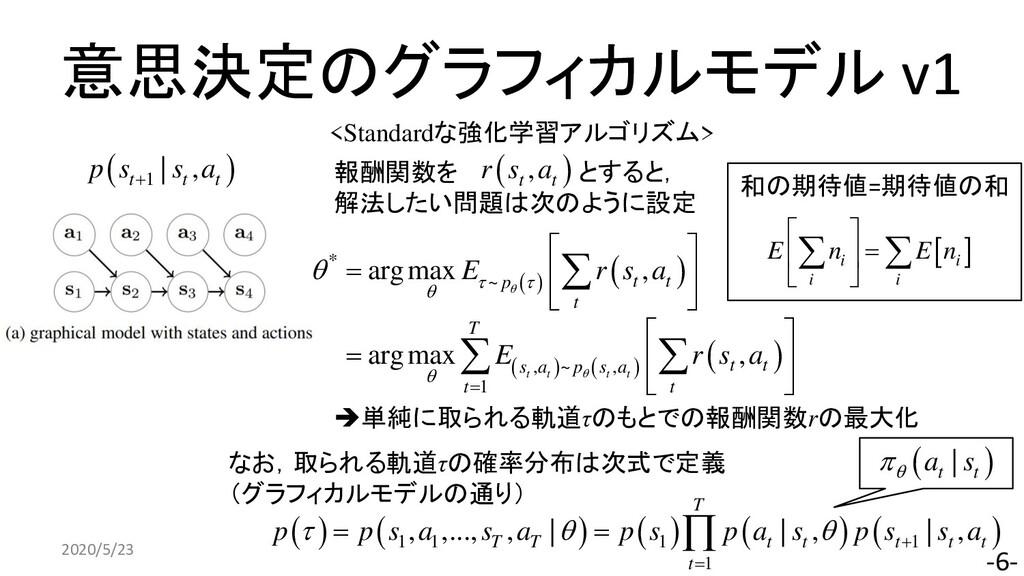 報酬関数を とすると, 解法したい問題は次のように設定 ➔単純に取られる軌道τのもとでの報酬関...