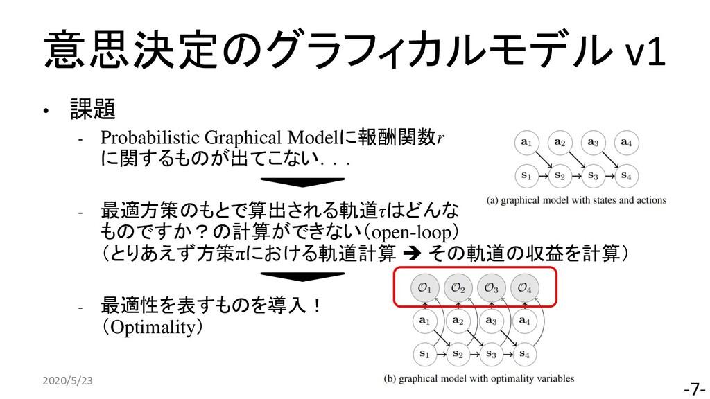 意思決定のグラフィカルモデル v1 • 課題 ‐ Probabilistic Graphica...