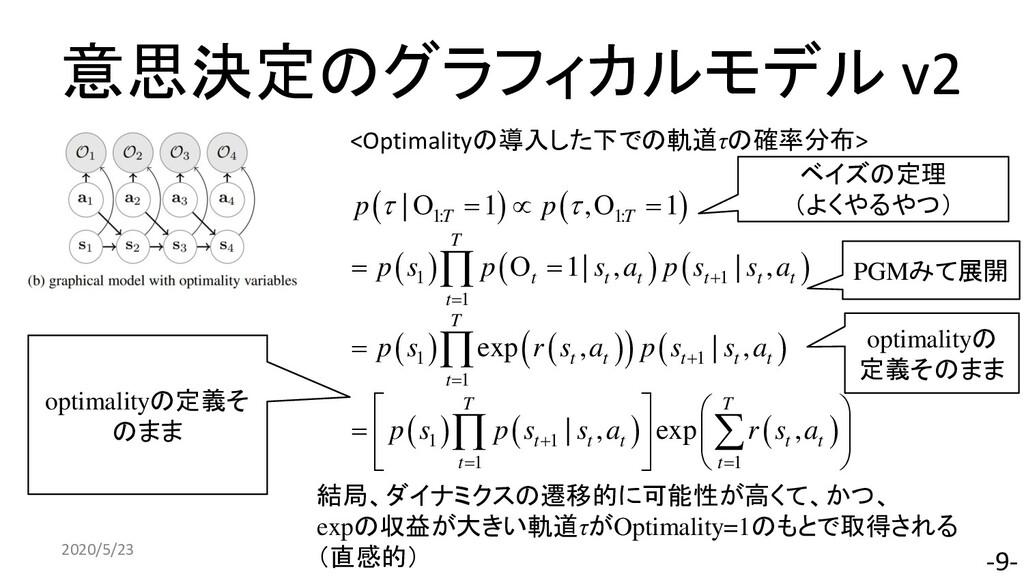 意思決定のグラフィカルモデル v2 2020/5/23 -9- ( ) ( ) ( ) ( )...