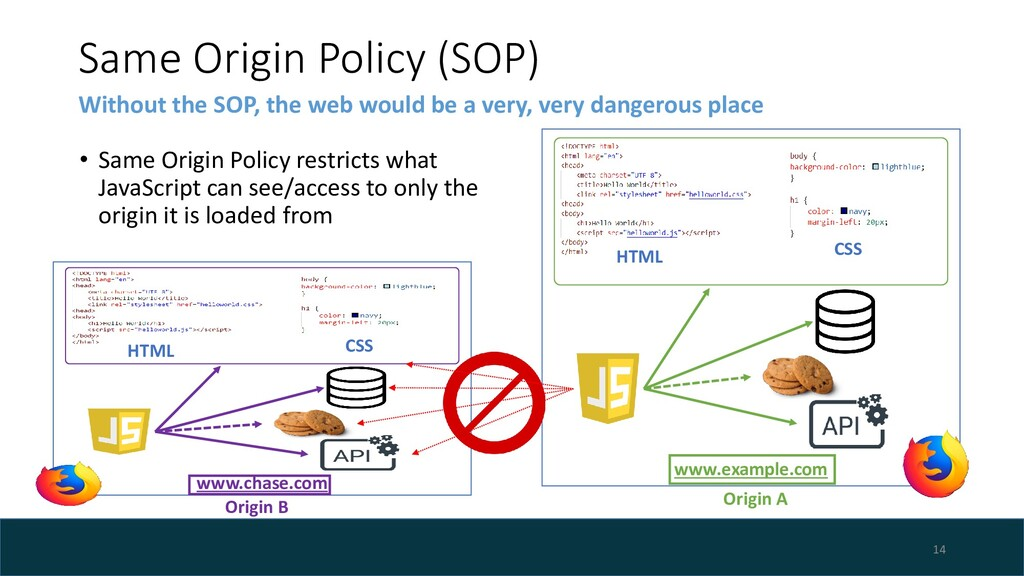 Same Origin Policy (SOP) • Same Origin Policy r...