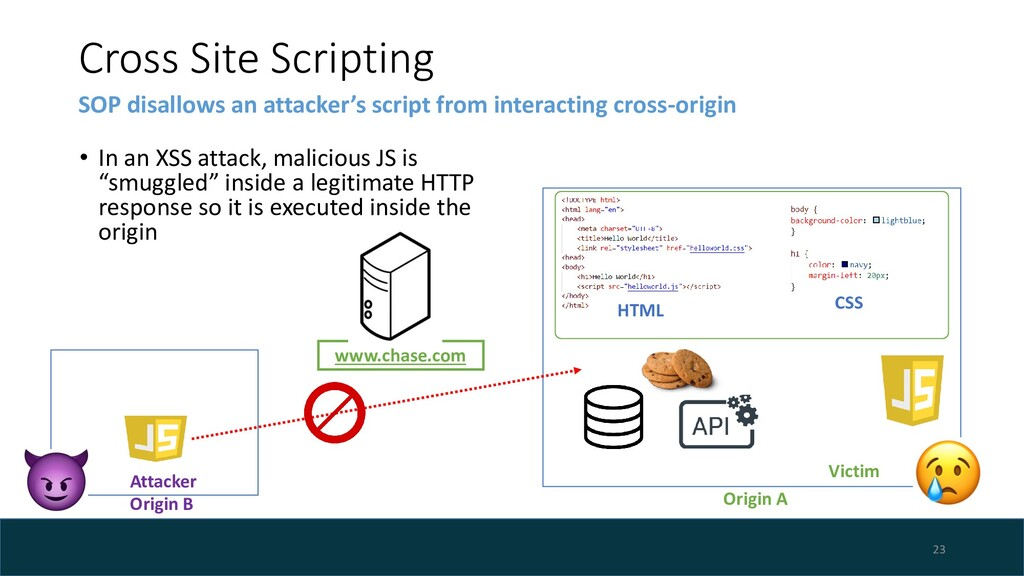 Cross Site Scripting • In an XSS attack, malici...