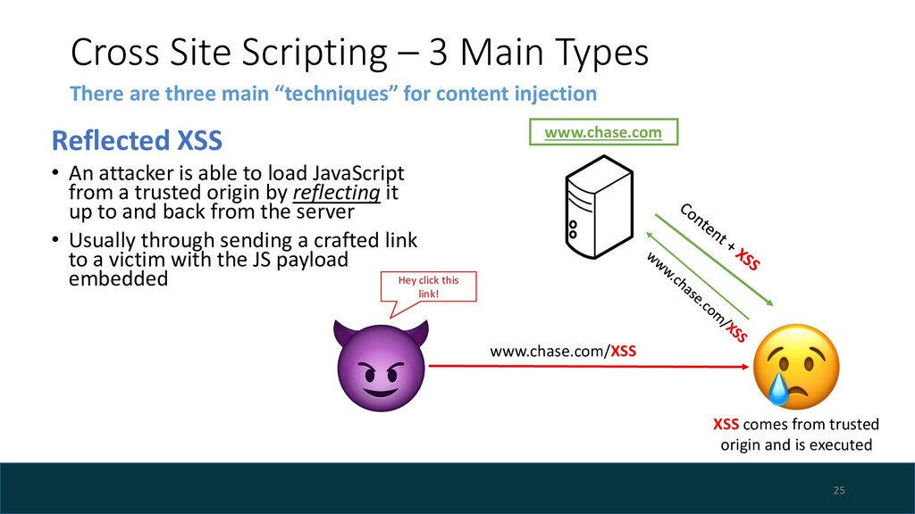 Cross Site Scripting – 3 Main Types Reflected X...