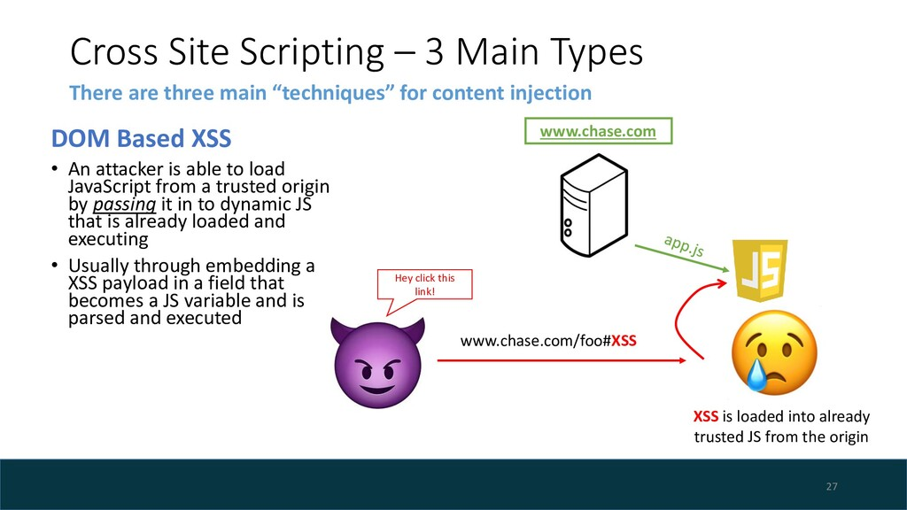 Cross Site Scripting – 3 Main Types DOM Based X...