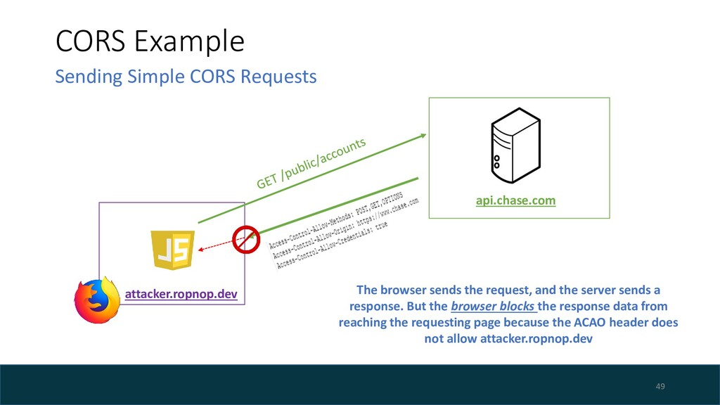 CORS Example 49 Sending Simple CORS Requests at...