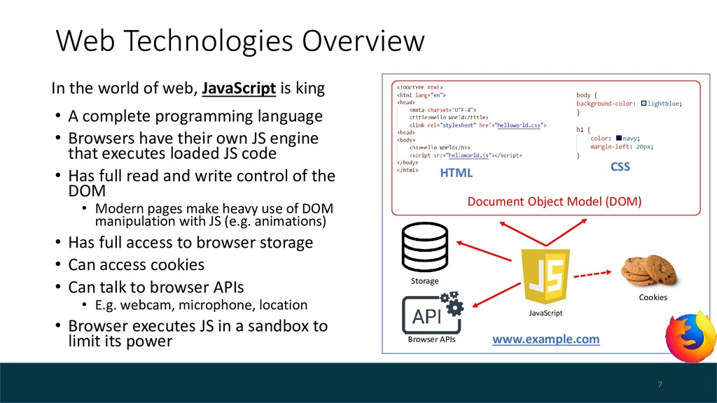 Web Technologies Overview • A complete programm...