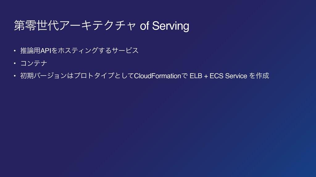 ୈྵੈΞʔΩςΫνϟ of Serving • ਪ༻APIΛϗεςΟϯά͢ΔαʔϏε • ...
