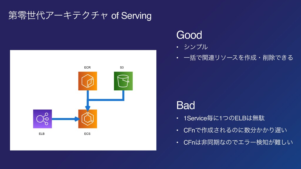 ୈྵੈΞʔΩςΫνϟ of Serving Good • γϯϓϧ • ҰׅͰؔ࿈ϦιʔεΛ...