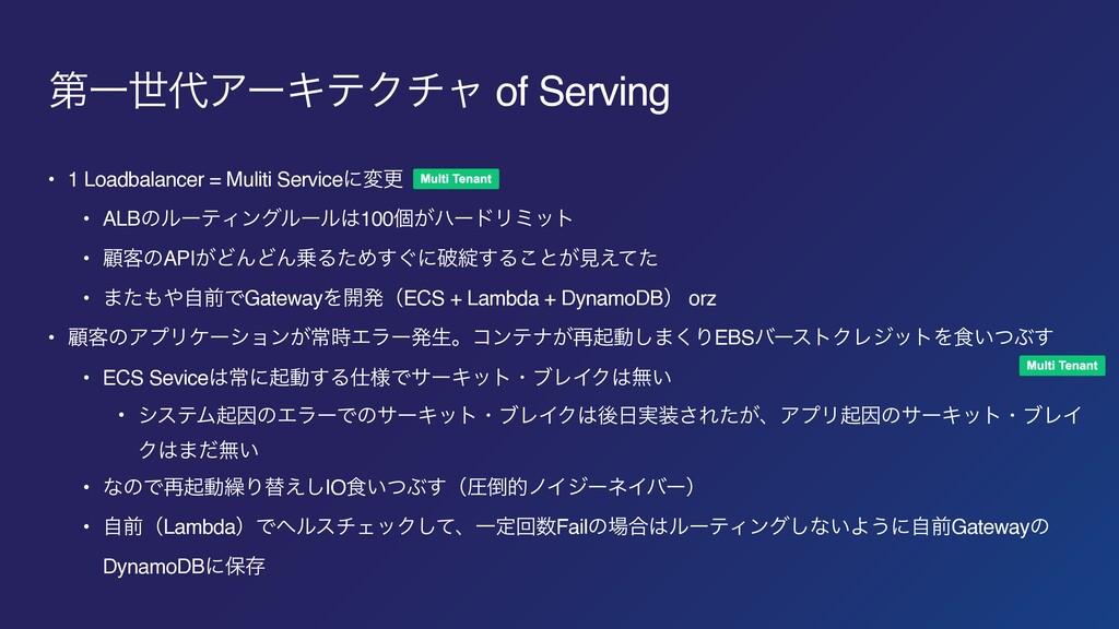 ୈҰੈΞʔΩςΫνϟ of Serving • 1 Loadbalancer = Mulit...