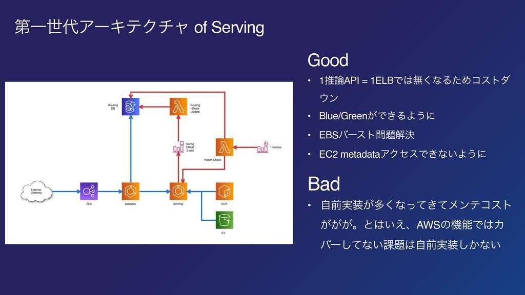 ୈҰੈΞʔΩςΫνϟ of Serving Good • 1ਪAPI = 1ELBͰແ͘...