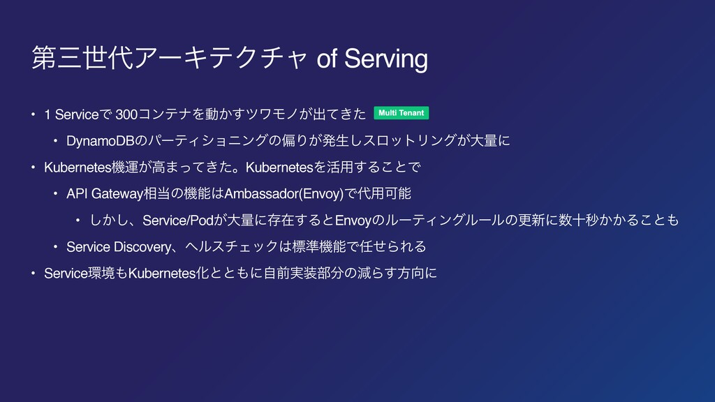 ୈੈΞʔΩςΫνϟ of Serving • 1 ServiceͰ 300ίϯςφΛಈ͔͢...