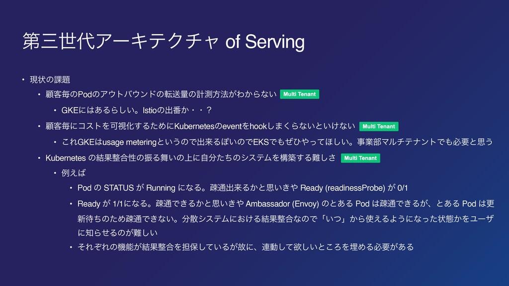ୈੈΞʔΩςΫνϟ of Serving • ݱঢ়ͷ՝ • ސ٬ຖͷPodͷΞτόϯ...