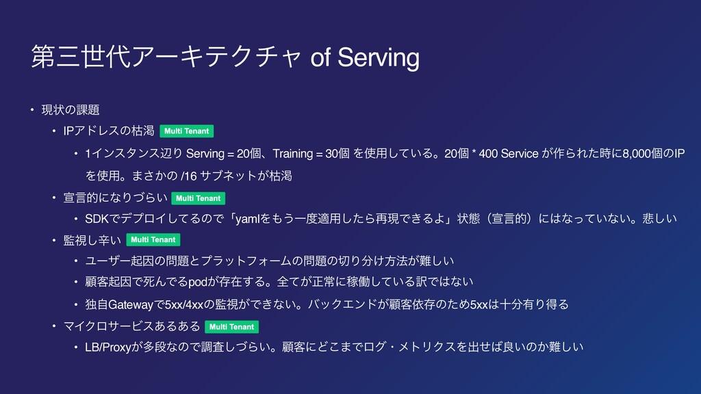 ୈੈΞʔΩςΫνϟ of Serving • ݱঢ়ͷ՝ • IPΞυϨεͷރׇ • 1Π...