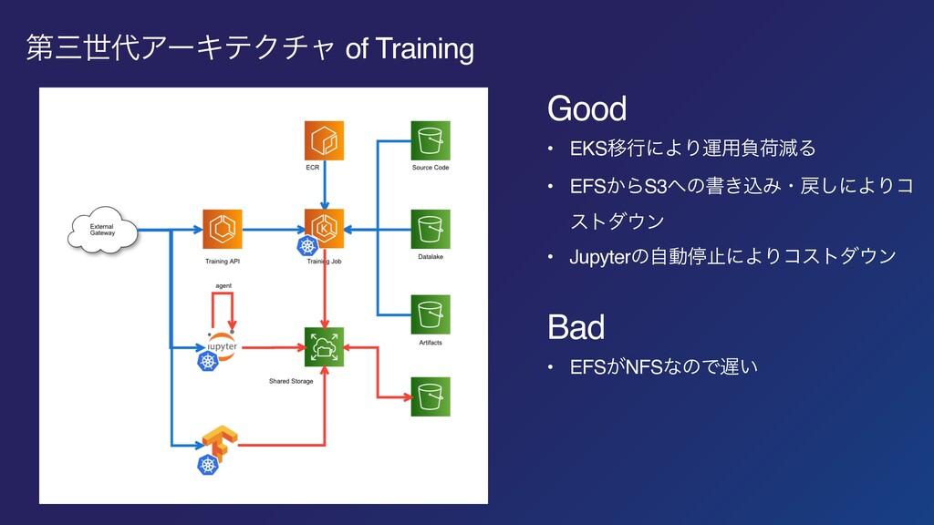 ୈੈΞʔΩςΫνϟ of Training Good • EKSҠߦʹΑΓӡ༻ෛՙݮΔ •...