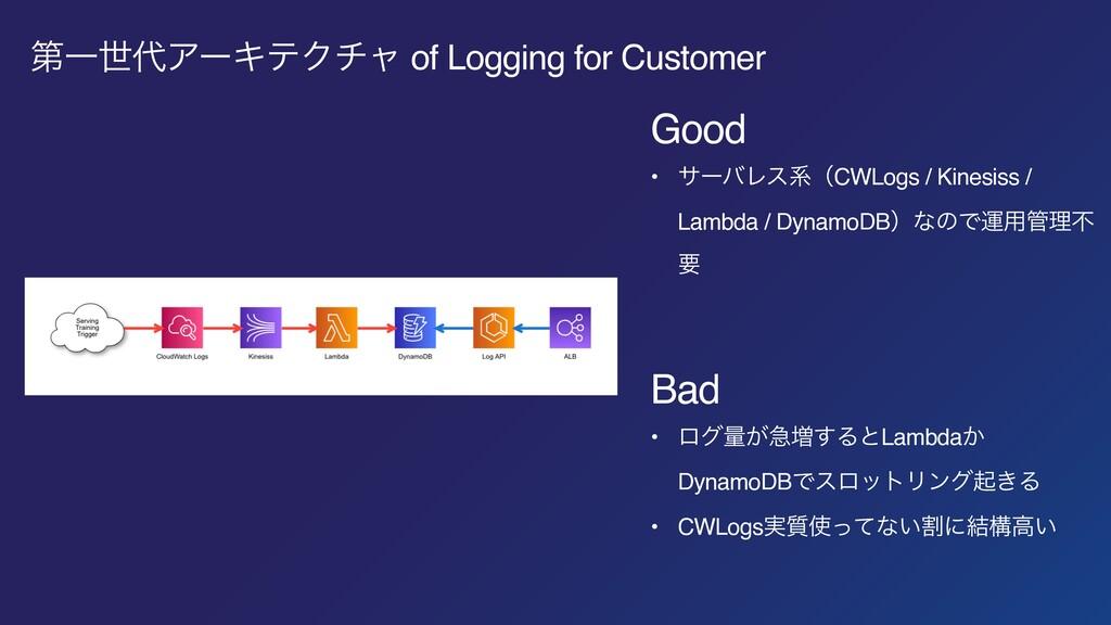ୈҰੈΞʔΩςΫνϟ of Logging for Customer Good • αʔόϨ...