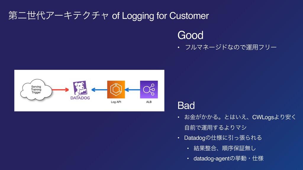 ୈೋੈΞʔΩςΫνϟ of Logging for Customer Good • ϑϧϚω...