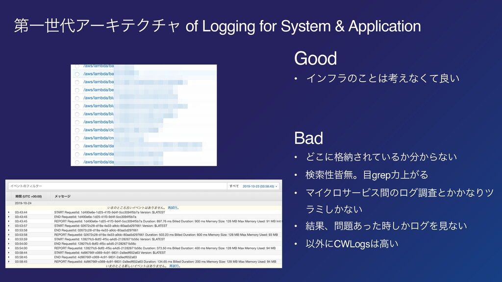 ୈҰੈΞʔΩςΫνϟ of Logging for System & Application...