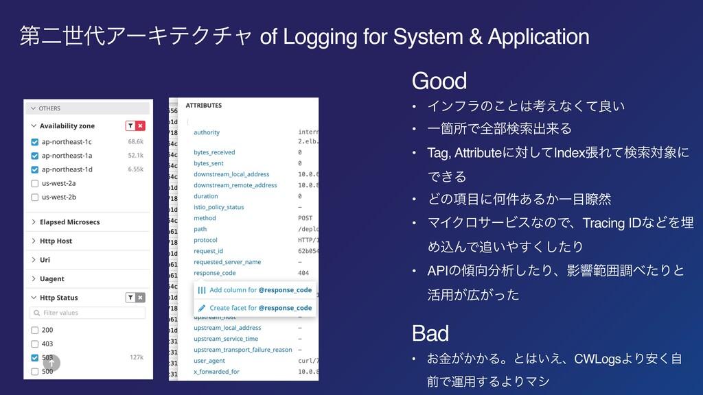 ୈೋੈΞʔΩςΫνϟ of Logging for System & Application...