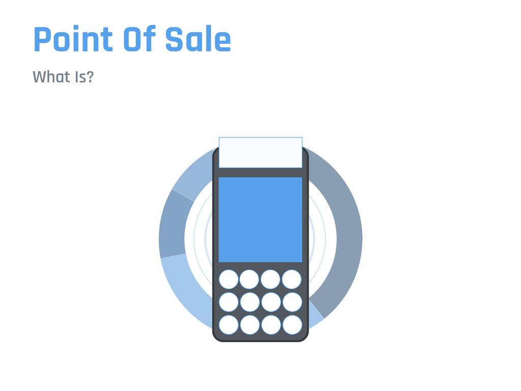 Point Of Sale What Is?