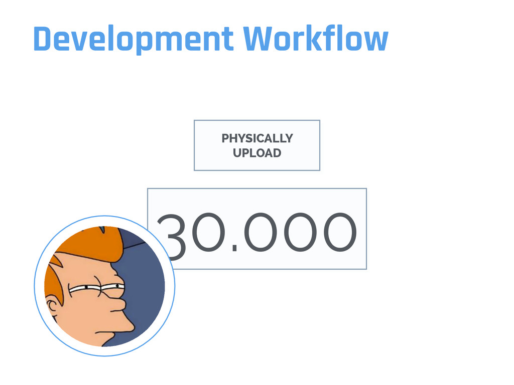 Development Workflow PHYSICALLY UPLOAD 30.000