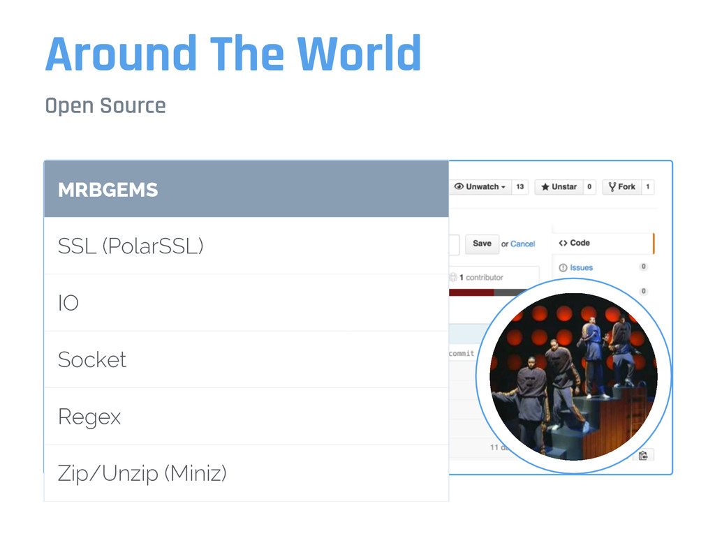 Around The World Open Source MRBGEMS SSL (Polar...