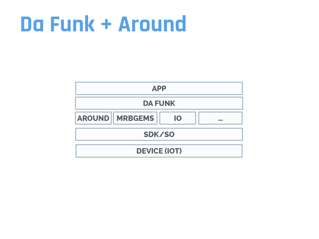 Da Funk + Around DEVICE (IOT) DA FUNK MRBGEMS A...
