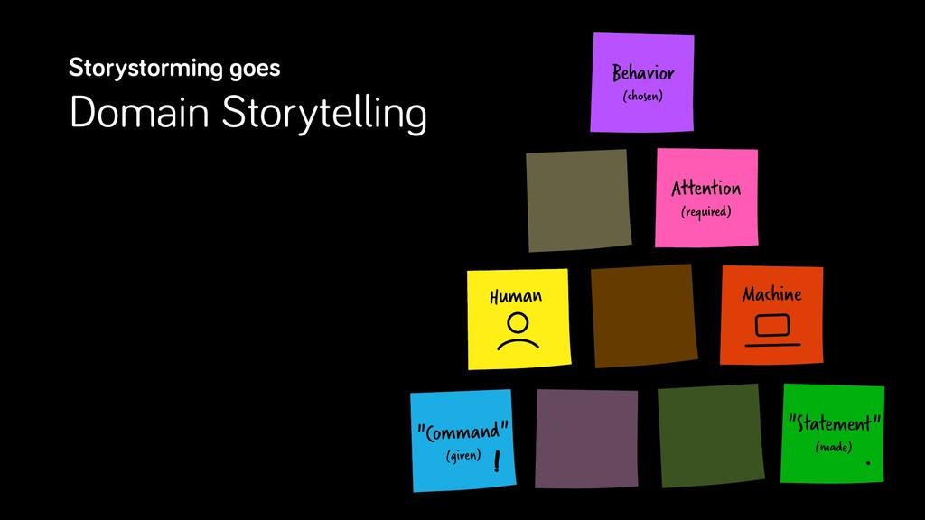 Storystorming goes Domain Storytelling Behavior...