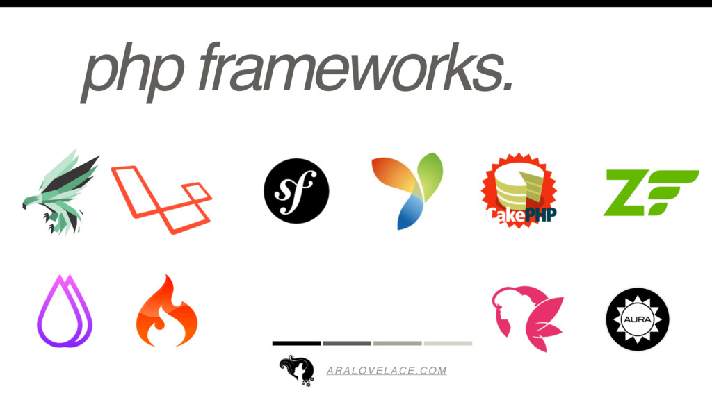 ARALOVELACE.COM php frameworks.