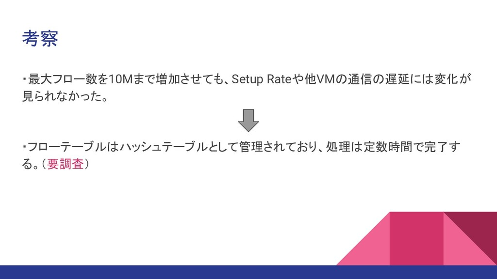 考察 ・最大フロー数を10Mまで増加させても、Setup Rateや他VMの通信の遅延には変化...