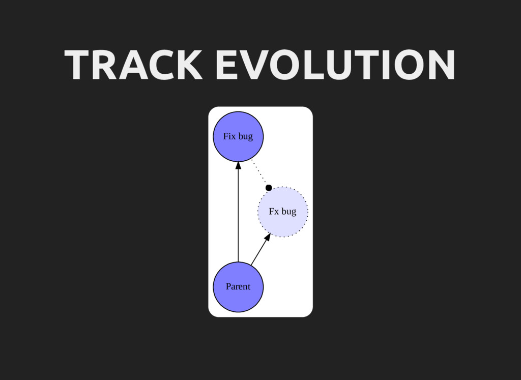 TRACK EVOLUTION Parent Fix bug Fx bug