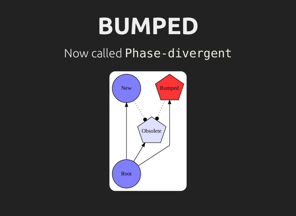 BUMPED Now called Phase-divergent Root New Obso...