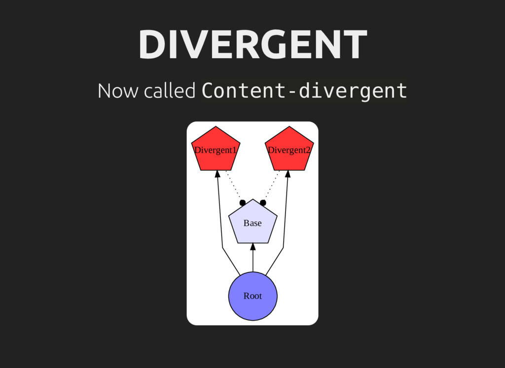 DIVERGENT Now called Content-divergent Root Bas...
