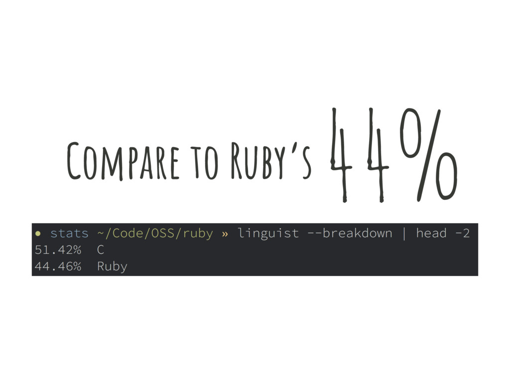 Compare to Ruby's 44%
