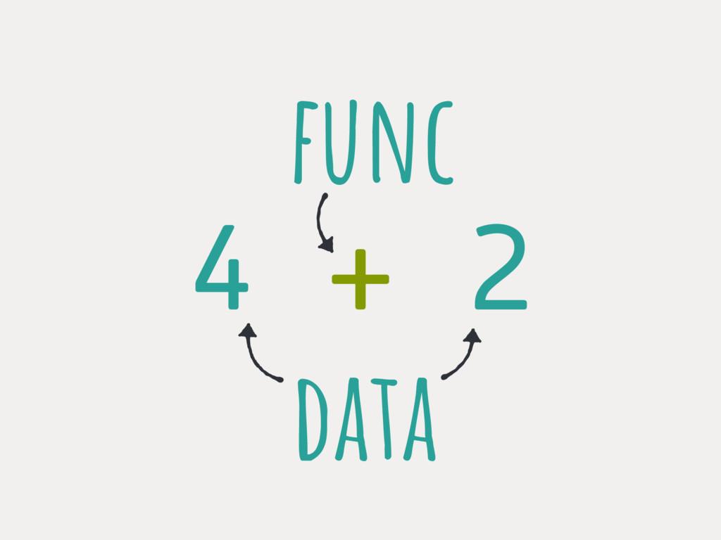 4 + 2 data func