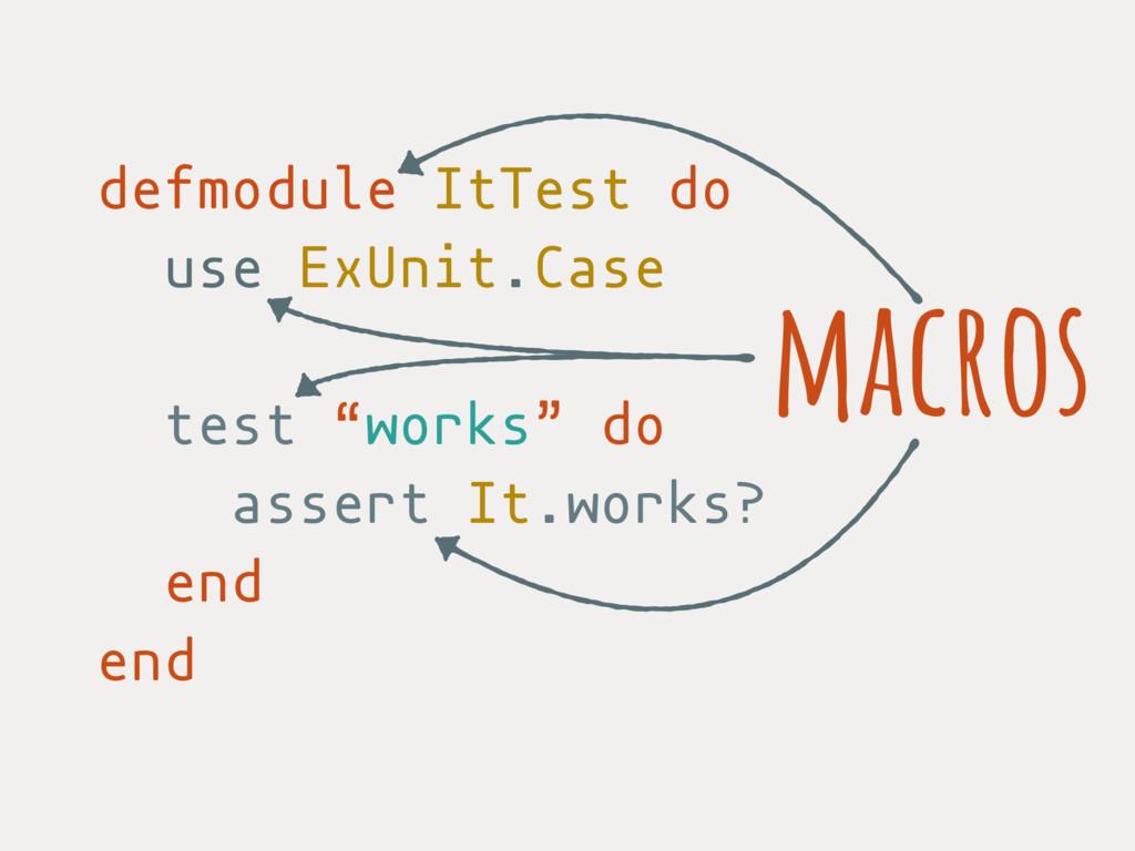 """defmodule ItTest do use ExUnit.Case test """"works..."""