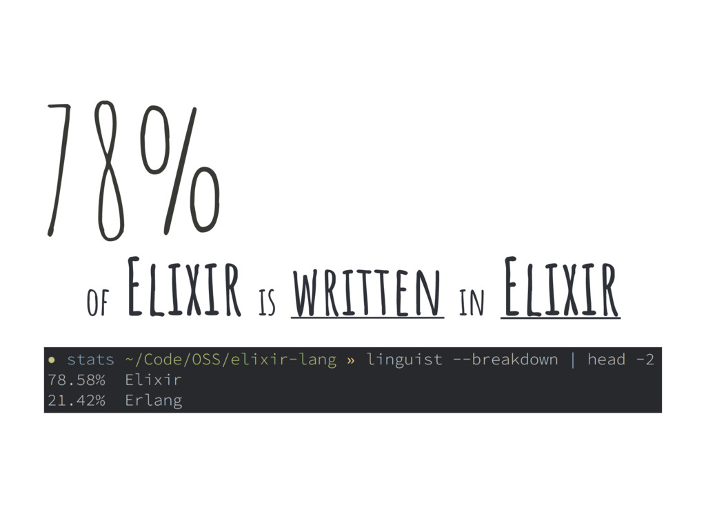 of Elixir is written in Elixir 78%