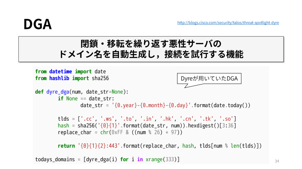from datetime import date from hashlib import s...